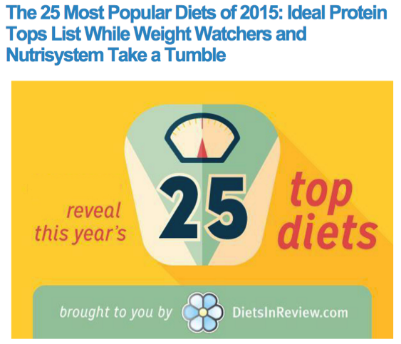 Ideal Protein is the Most Popular Diet of 2015